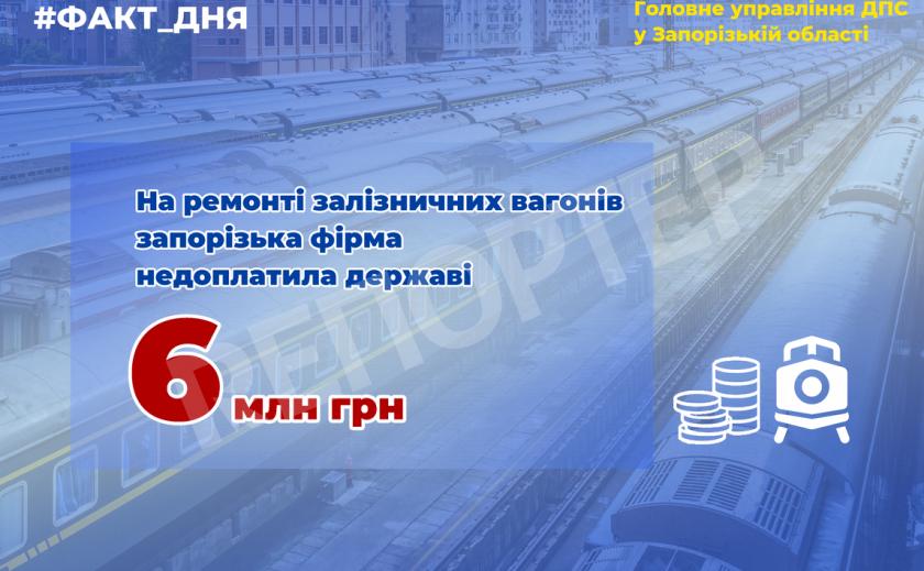 Запорожская фирма обманула государство на 6 миллионов гривен